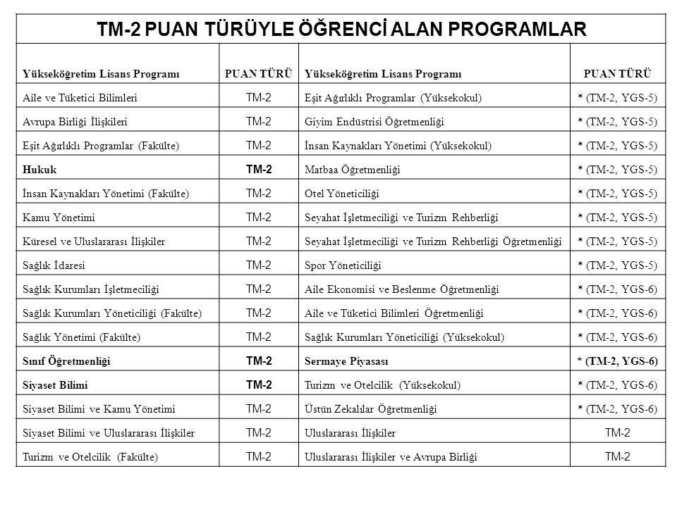 TM-2 PUAN TÜRÜYLE ÖĞRENCİ ALAN PROGRAMLAR