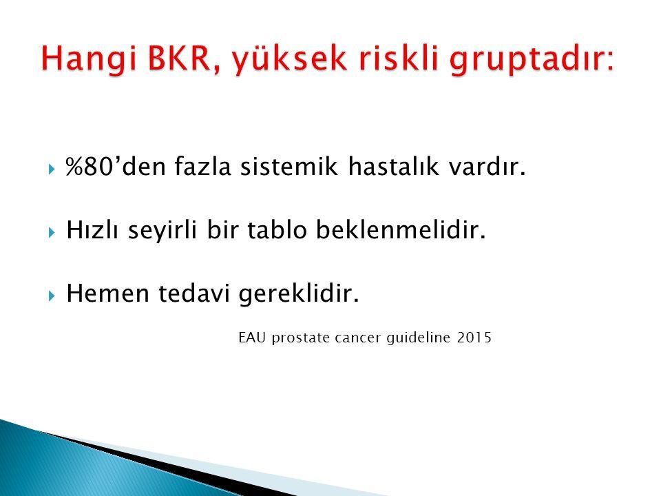 Hangi BKR, yüksek riskli gruptadır: