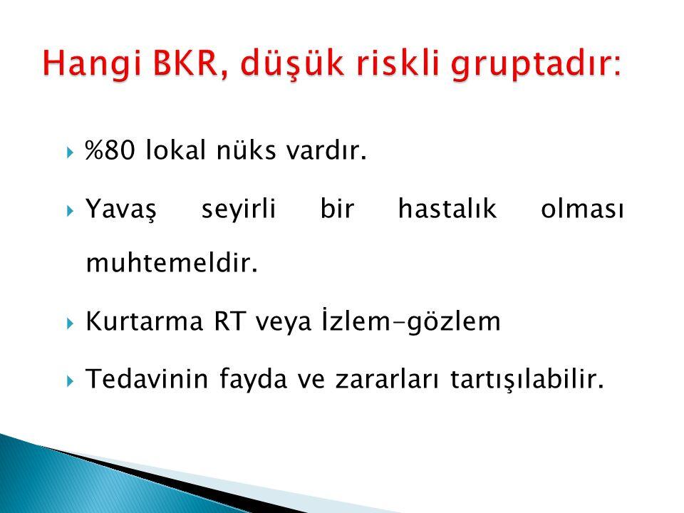 Hangi BKR, düşük riskli gruptadır: