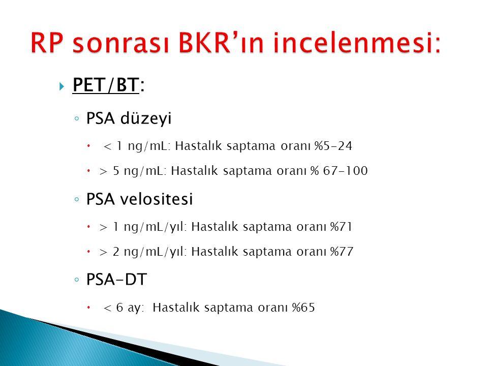 RP sonrası BKR'ın incelenmesi: