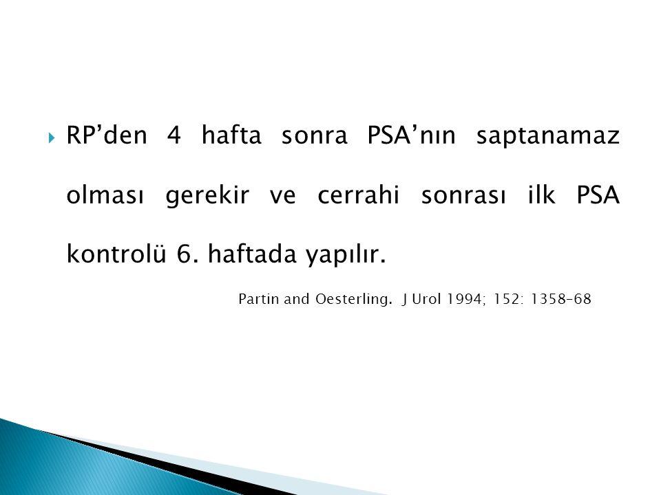 RP'den 4 hafta sonra PSA'nın saptanamaz olması gerekir ve cerrahi sonrası ilk PSA kontrolü 6. haftada yapılır.