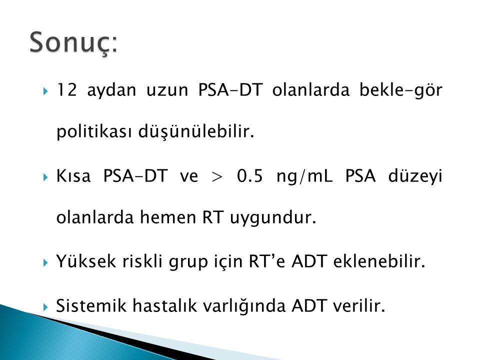 Sonuç: 12 aydan uzun PSA-DT olanlarda bekle-gör politikası düşünülebilir. Kısa PSA-DT ve > 0.5 ng/mL PSA düzeyi olanlarda hemen RT uygundur.