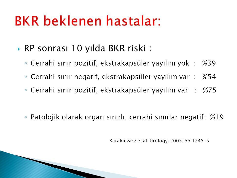 BKR beklenen hastalar:
