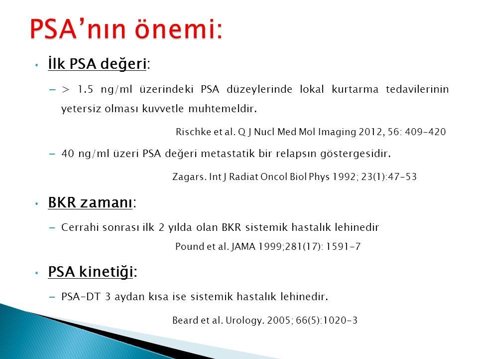PSA'nın önemi: İlk PSA değeri: BKR zamanı: PSA kinetiği: