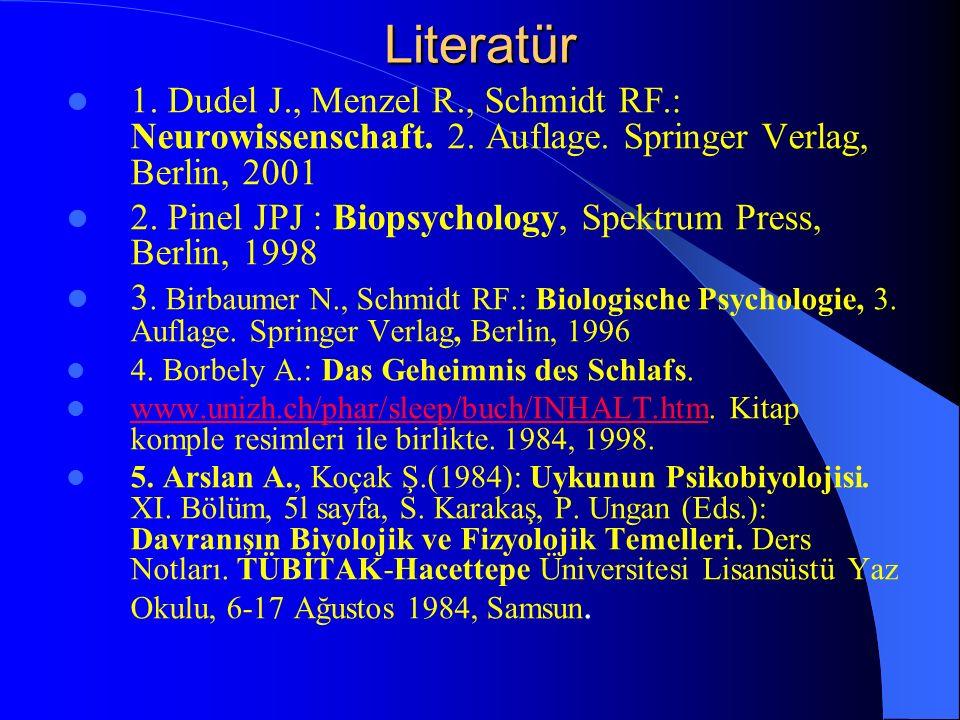 Literatür 1. Dudel J., Menzel R., Schmidt RF.: Neurowissenschaft. 2. Auflage. Springer Verlag, Berlin, 2001.