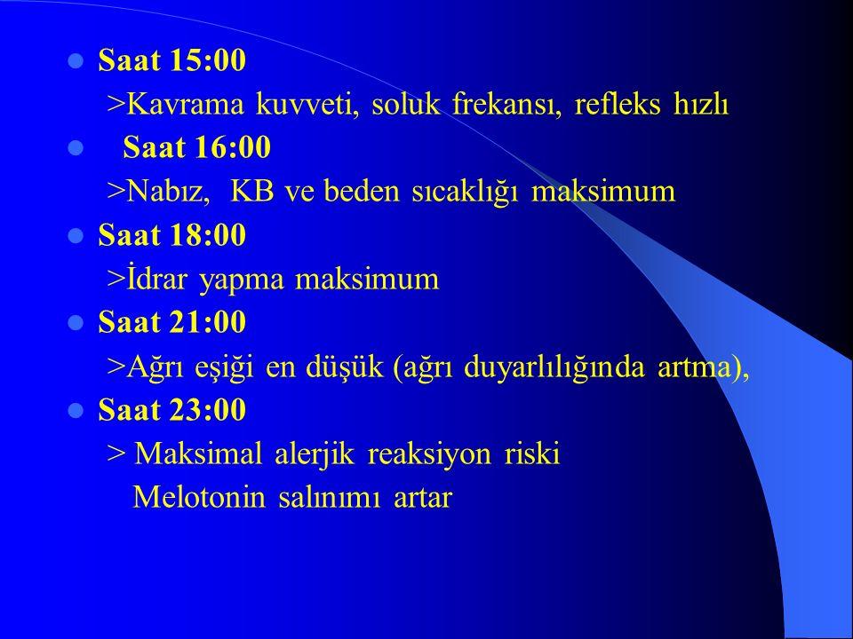 Saat 15:00 >Kavrama kuvveti, soluk frekansı, refleks hızlı. Saat 16:00. >Nabız, KB ve beden sıcaklığı maksimum.
