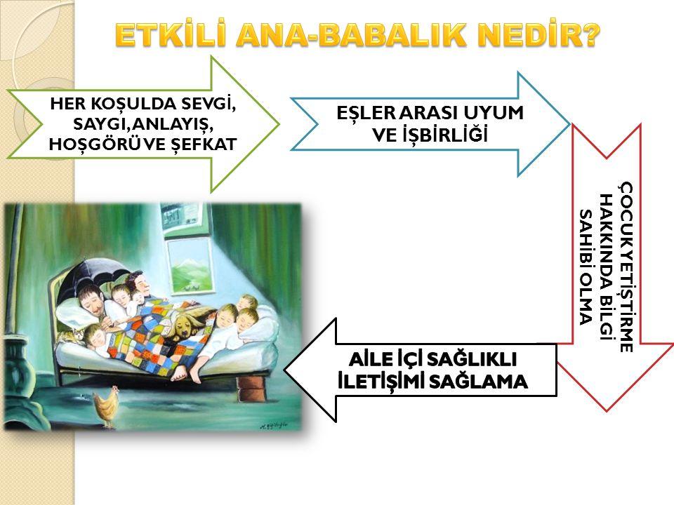 ETKİLİ ANA-BABALIK NEDİR