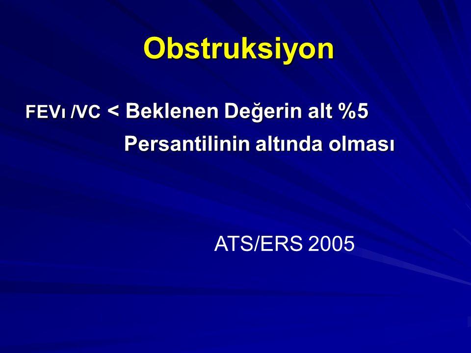 Obstruksiyon Persantilinin altında olması ATS/ERS 2005