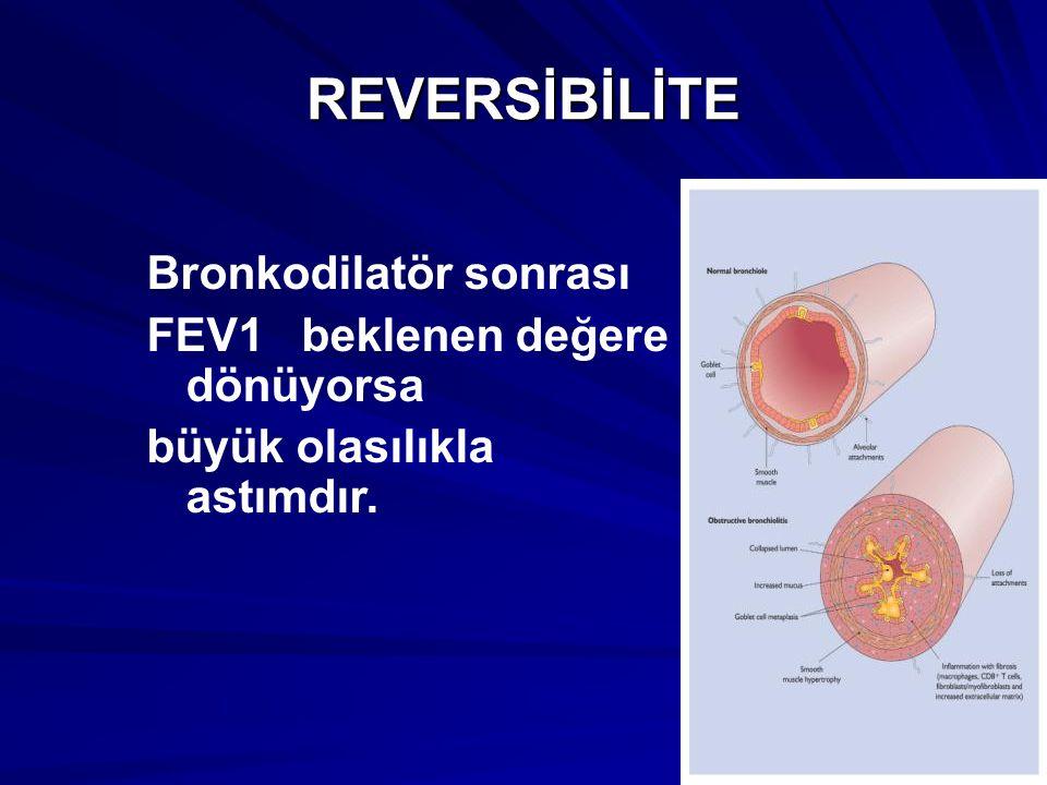 REVERSİBİLİTE Bronkodilatör sonrası FEV1 beklenen değere dönüyorsa