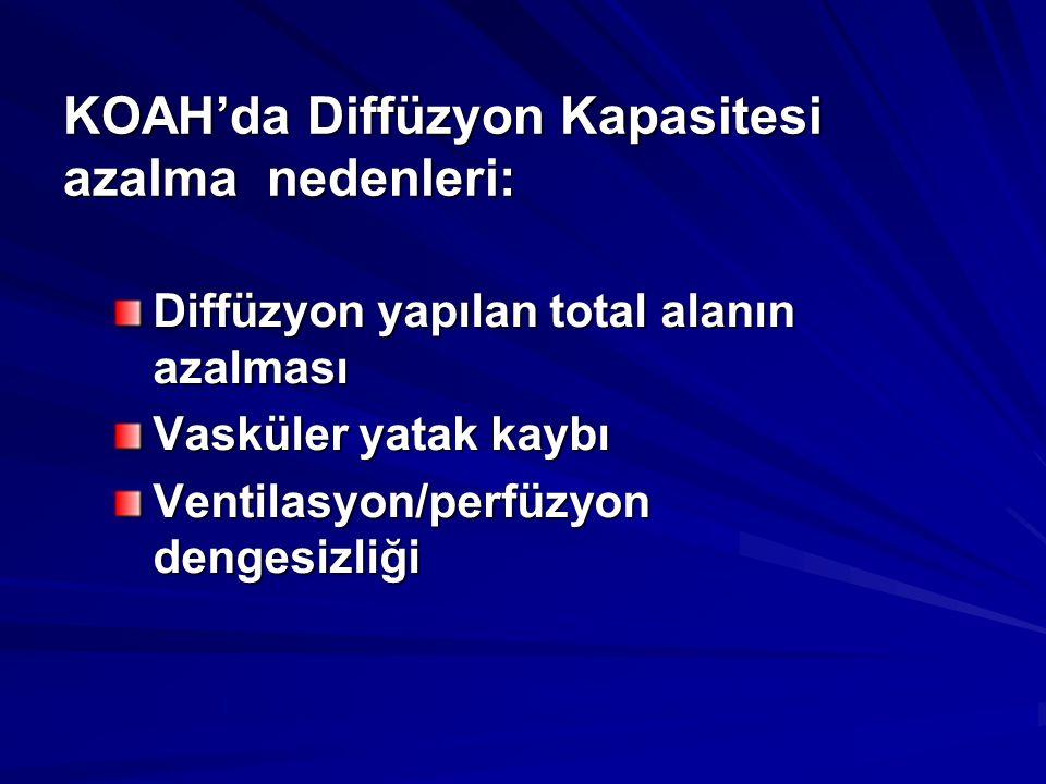 KOAH'da Diffüzyon Kapasitesi azalma nedenleri:
