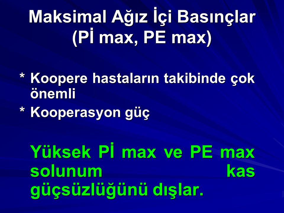 Maksimal Ağız İçi Basınçlar (Pİ max, PE max)