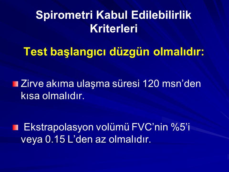 Spirometri Kabul Edilebilirlik Kriterleri