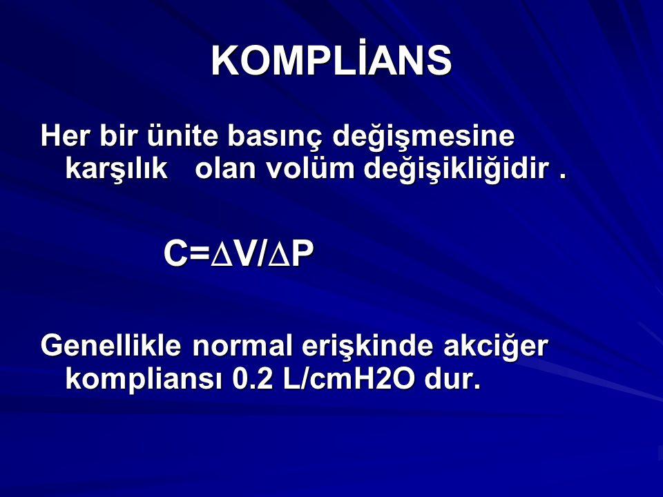 KOMPLİANS Her bir ünite basınç değişmesine karşılık olan volüm değişikliğidir . C=V/P.