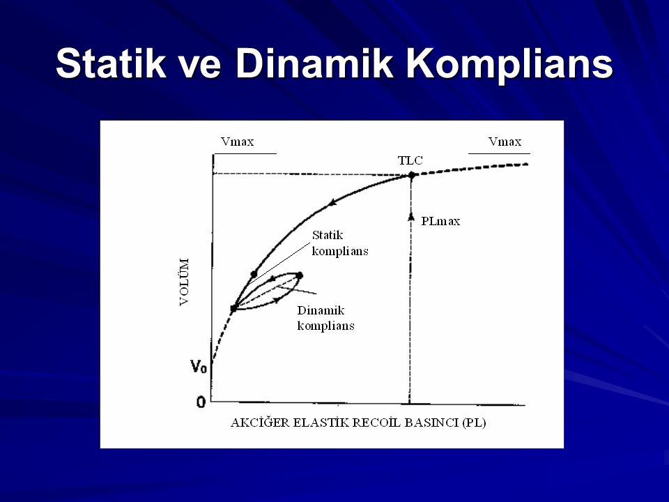 Statik ve Dinamik Komplians