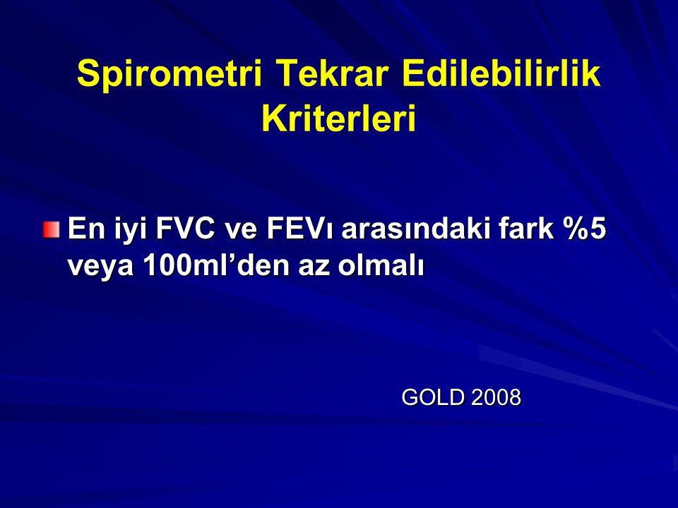 Spirometri Tekrar Edilebilirlik Kriterleri