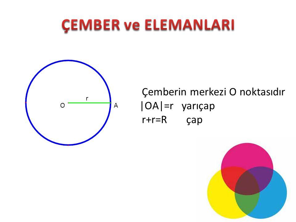 ÇEMBER ve ELEMANLARI Çemberin merkezi O noktasıdır |OA|=r yarıçap