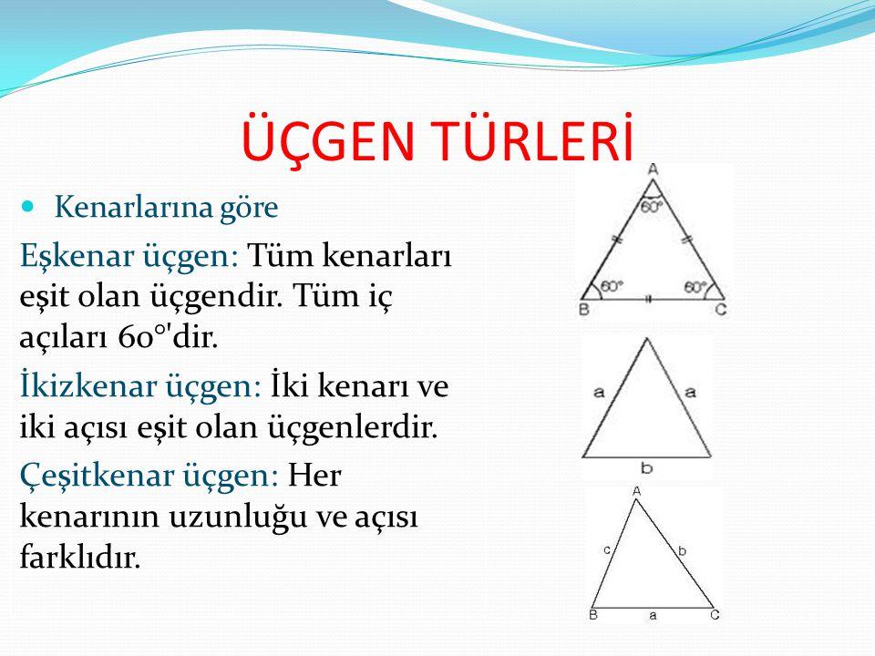 ÜÇGEN TÜRLERİ Kenarlarına göre. Eşkenar üçgen: Tüm kenarları eşit olan üçgendir. Tüm iç açıları 60° dir.
