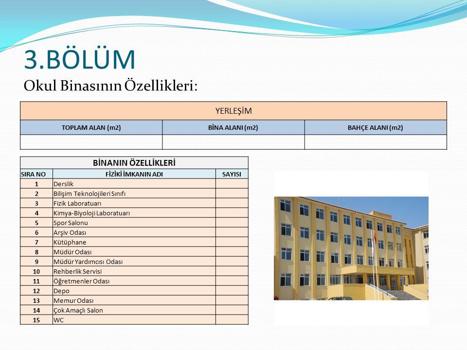 3.BÖLÜM Okul Binasının Özellikleri: