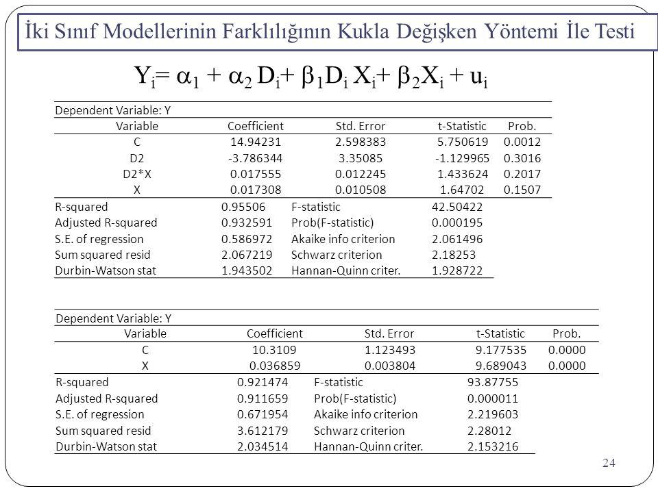 Yi= a1 + a2 Di+ b1Di Xi+ b2Xi + ui