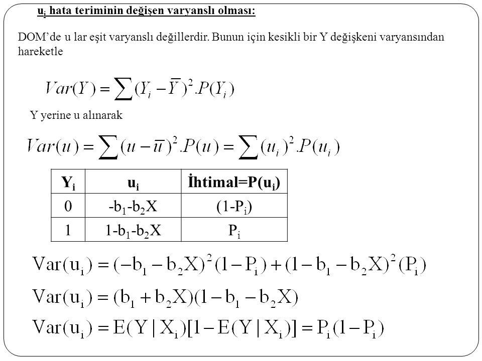 Yi ui İhtimal=P(ui) -b1-b2X (1-Pi) 1 1-b1-b2X Pi