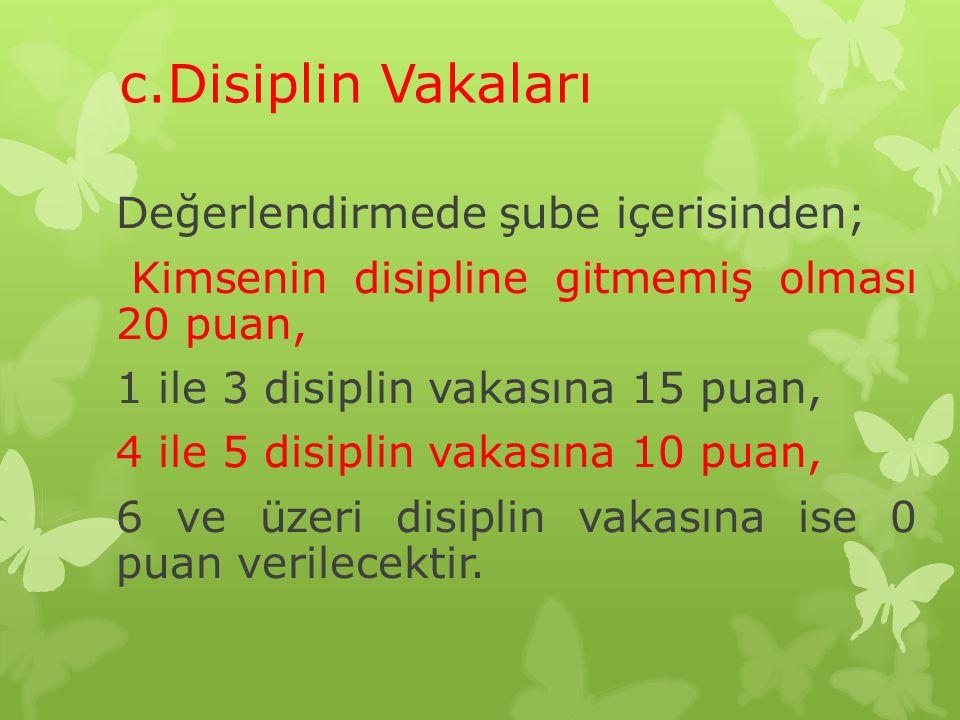 c. Disiplin Vakaları Değerlendirmede şube içerisinden;