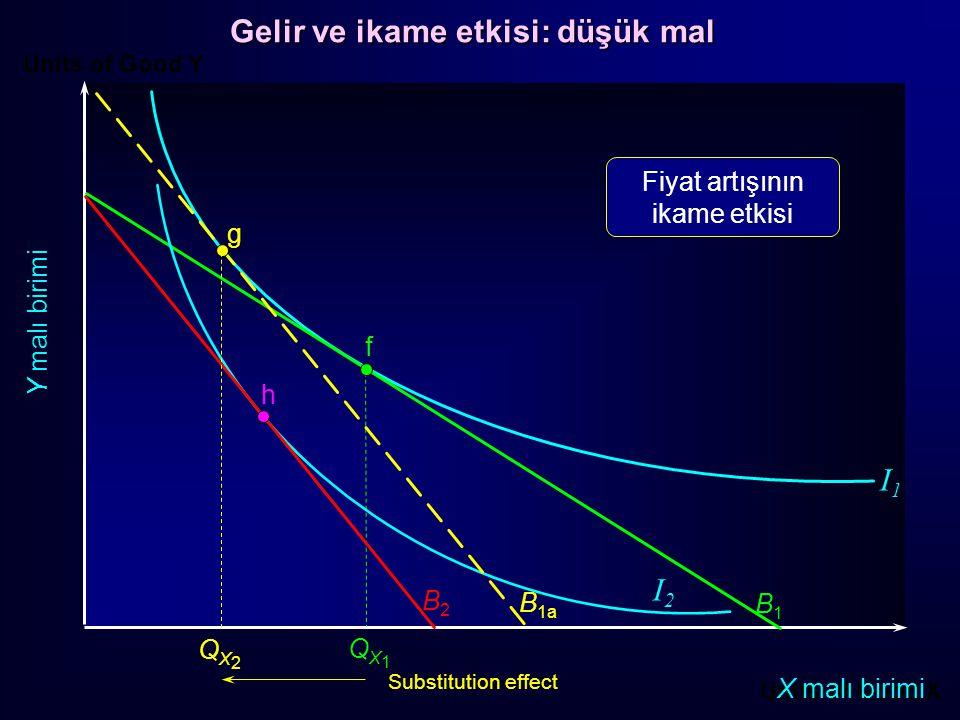 Gelir ve ikame etkisi: düşük mal
