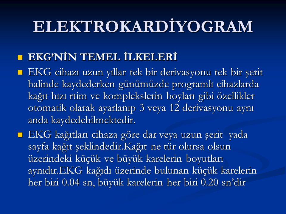 ELEKTROKARDİYOGRAM EKG'NİN TEMEL İLKELERİ