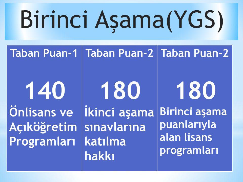 Birinci Aşama(YGS) 140 180 Önlisans ve Açıköğretim Programları