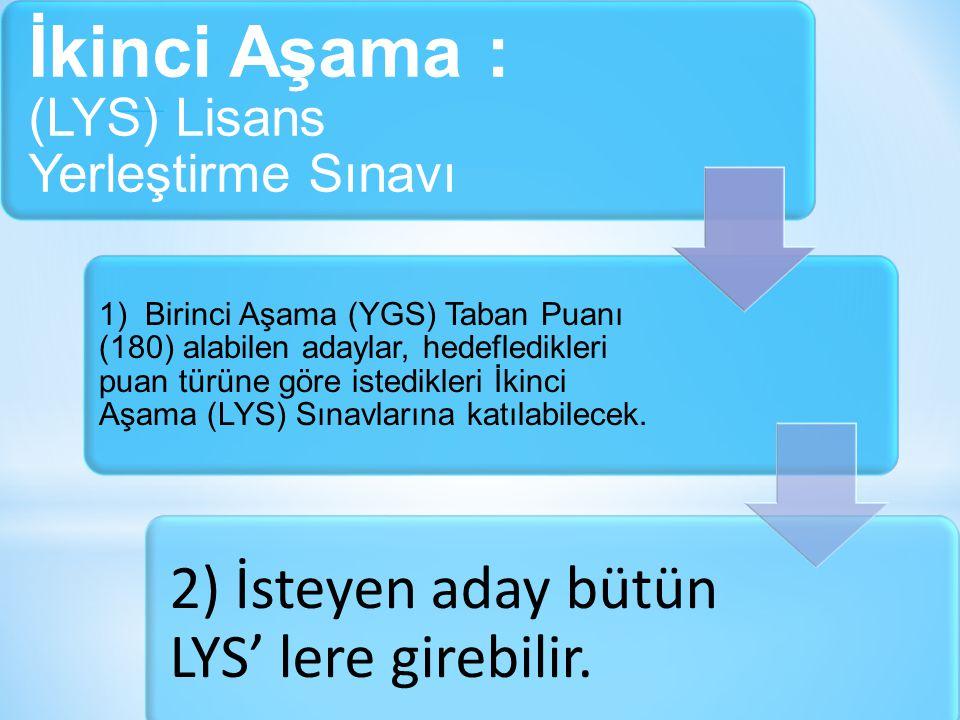 İkinci Aşama : (LYS) Lisans Yerleştirme Sınavı