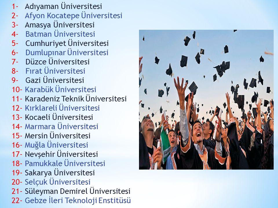 1- Adıyaman Üniversitesi 2- Afyon Kocatepe Üniversitesi 3- Amasya Üniversitesi 4- Batman Üniversitesi