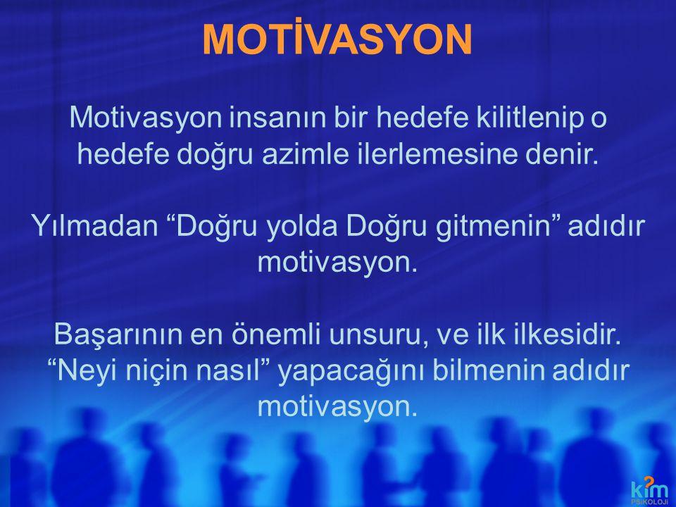 Yılmadan Doğru yolda Doğru gitmenin adıdır motivasyon.