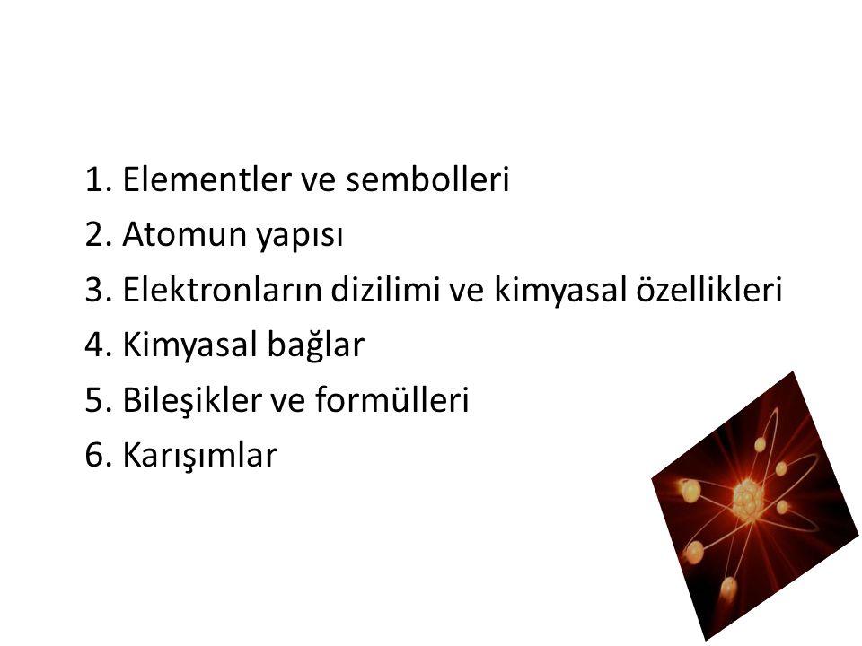 1. Elementler ve sembolleri 2. Atomun yapısı 3