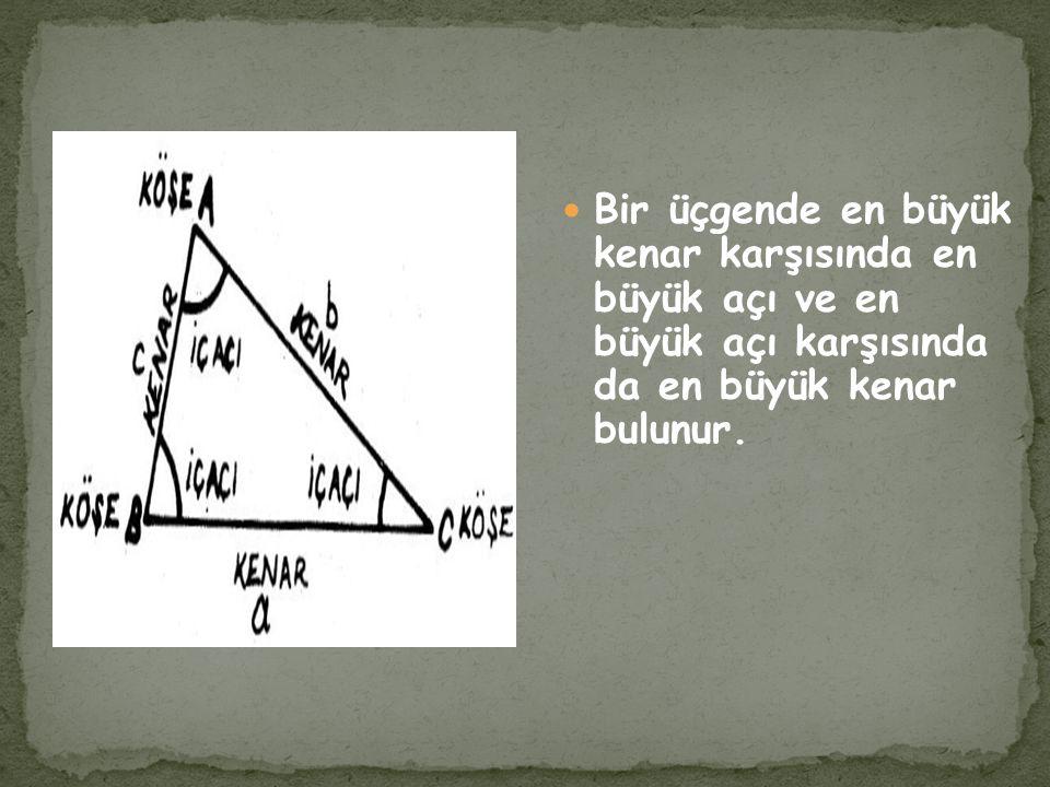 Bir üçgende en büyük kenar karşısında en büyük açı ve en büyük açı karşısında da en büyük kenar bulunur.