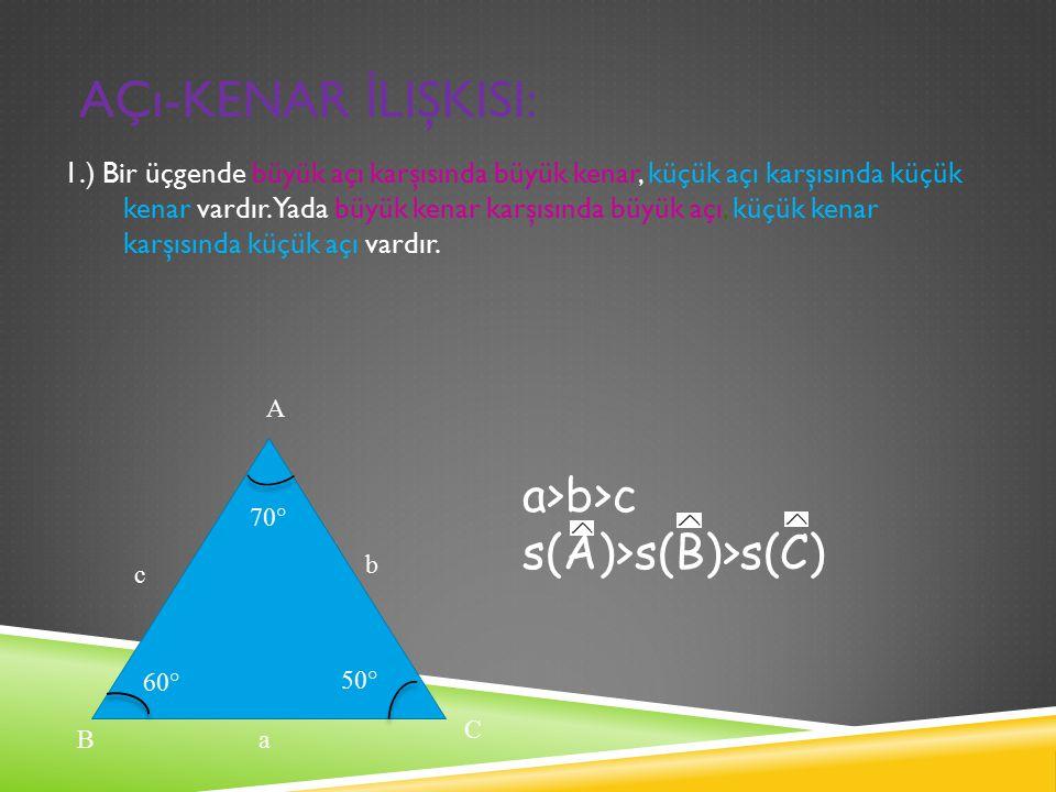 Açı-Kenar İlişkisi: a>b>c s(A)>s(B)>s(C)