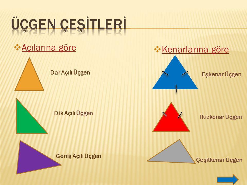 üçgen çeşİTLERİ Açılarına göre Kenarlarına göre Dar Açılı Üçgen