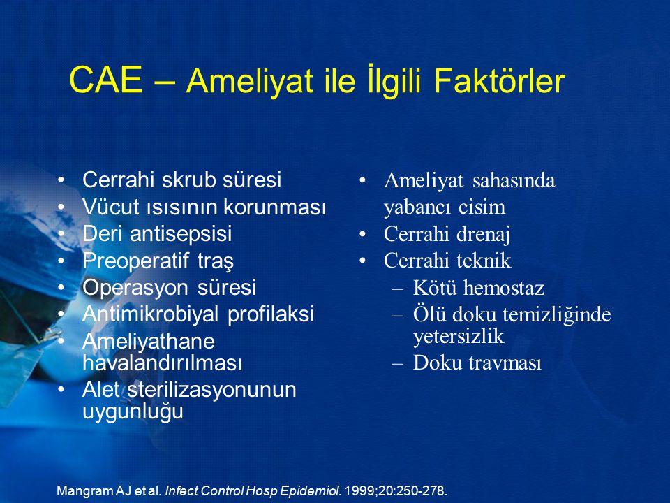 CAE – Ameliyat ile İlgili Faktörler