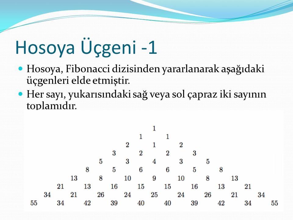 Hosoya Üçgeni -1 Hosoya, Fibonacci dizisinden yararlanarak aşağıdaki üçgenleri elde etmiştir.