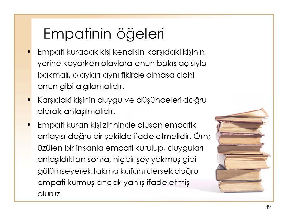 Empatinin öğeleri