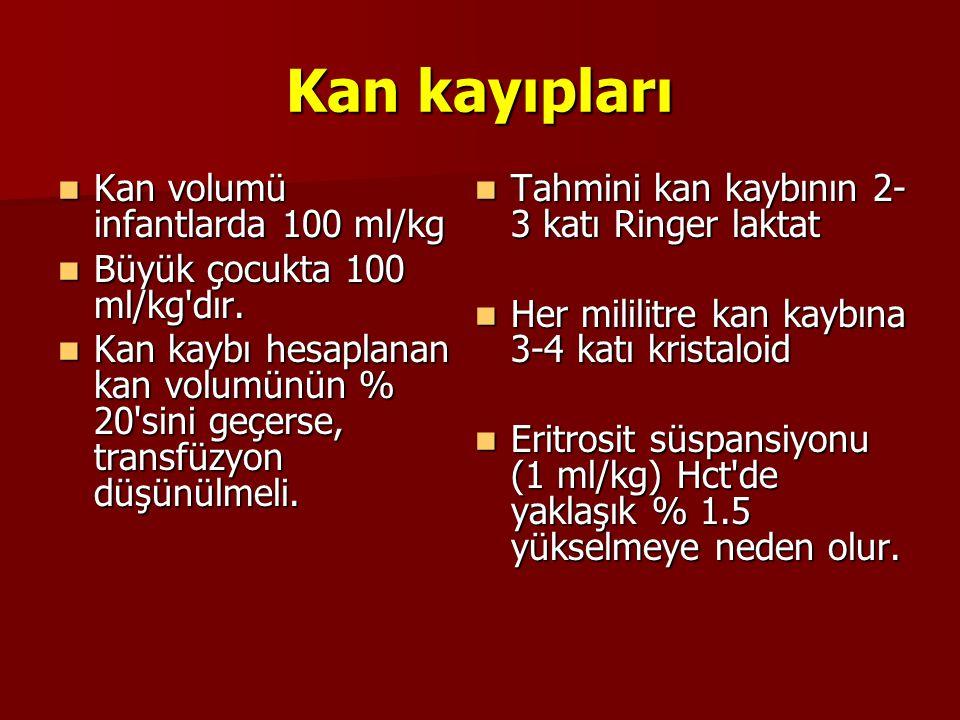 Kan kayıpları Kan volumü infantlarda 100 ml/kg