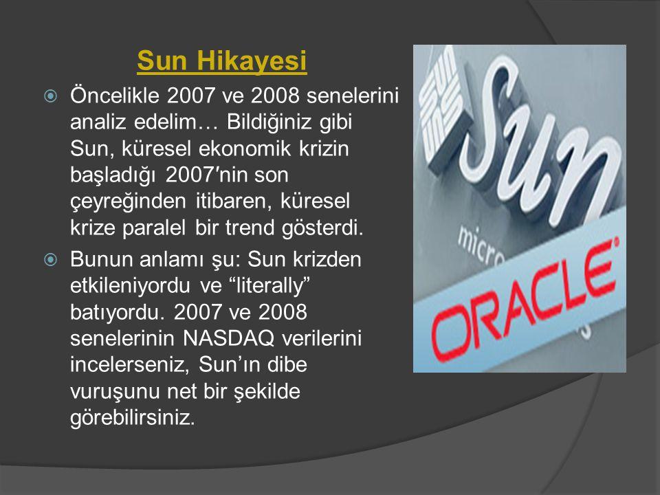 Sun Hikayesi