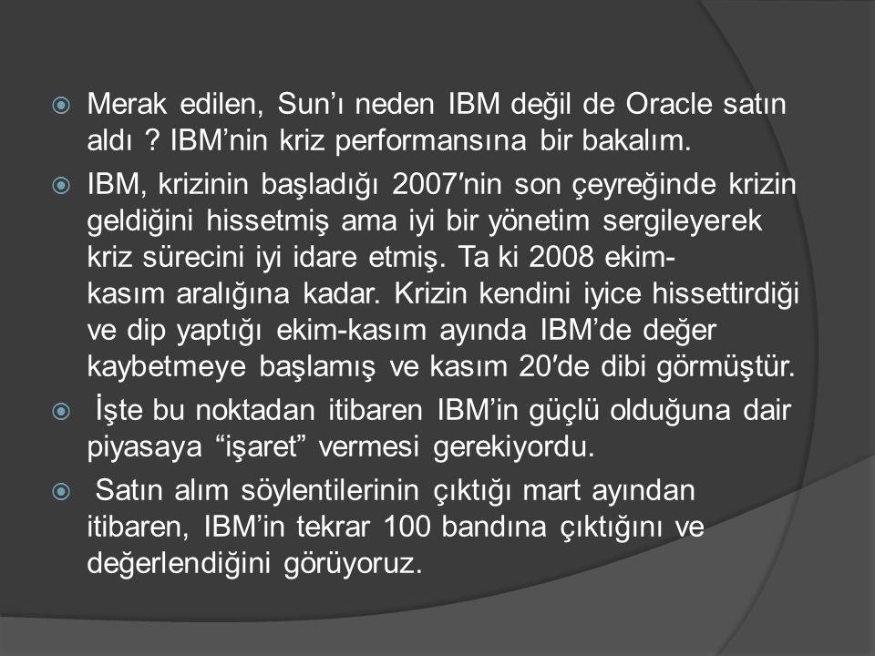 Merak edilen, Sun'ı neden IBM değil de Oracle satın aldı