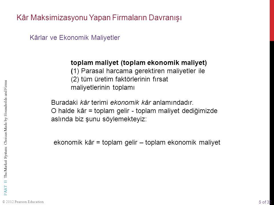 ekonomik kâr = toplam gelir – toplam ekonomik maliyet