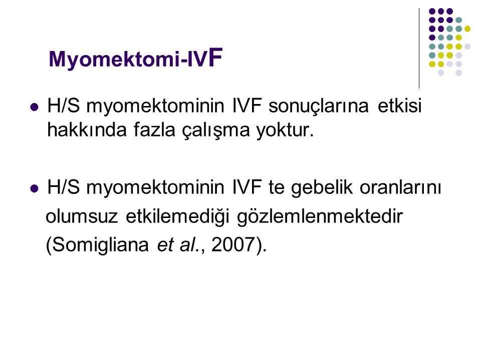 Myomektomi-IVF H/S myomektominin IVF sonuçlarına etkisi hakkında fazla çalışma yoktur. H/S myomektominin IVF te gebelik oranlarını.