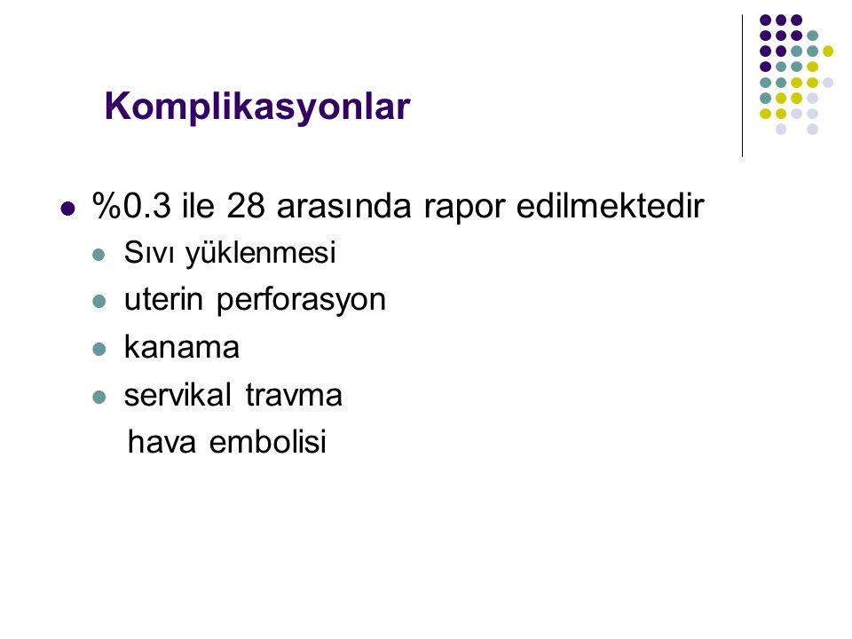 Komplikasyonlar %0.3 ile 28 arasında rapor edilmektedir