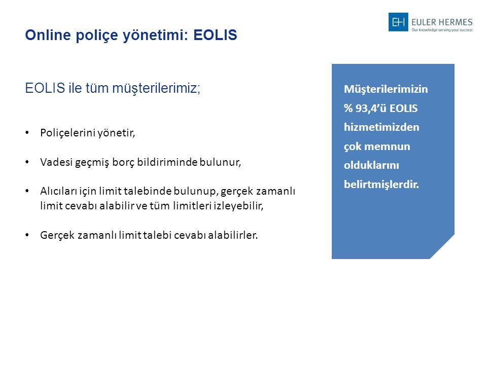 Online poliçe yönetimi: EOLIS