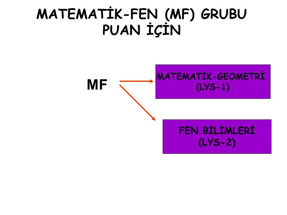 MATEMATİK-FEN (MF) GRUBU PUAN İÇİN