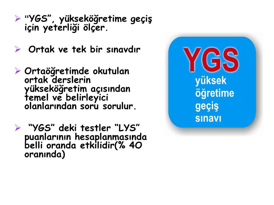 YGS , yükseköğretime geçiş için yeterliği ölçer.