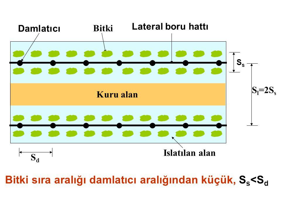 Bitki sıra aralığı damlatıcı aralığından küçük, Ss<Sd