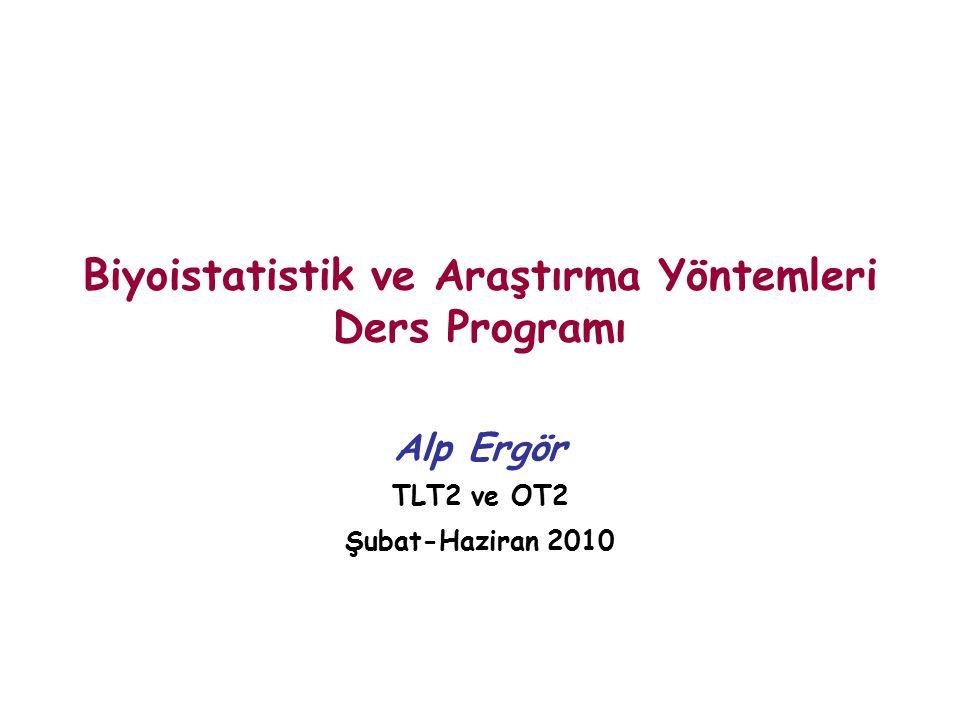Biyoistatistik ve Araştırma Yöntemleri Ders Programı