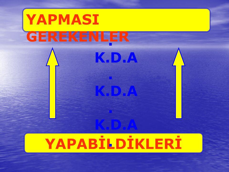YAPMASI GEREKENLER K.D.A. YAPABİLDİKLERİ